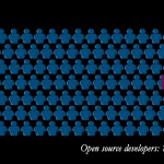 open source female developers