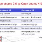 opensource 3.0 vs open source 4.0